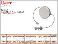 Medical Grade Power Cord Selection Guide